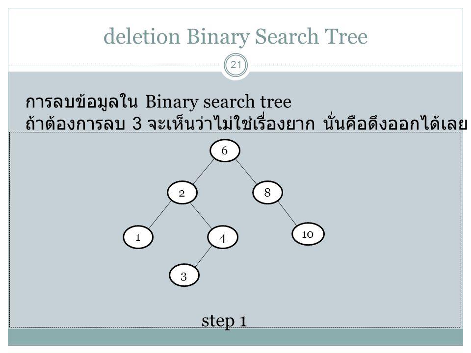 deletion Binary Search Tree 21 การลบข้อมูลใน Binary search tree ถ้าต้องการลบ 3 จะเห็นว่าไม่ใช่เรื่องยาก นั่นคือดึงออกได้เลย 6 step 1 28 14 3 10