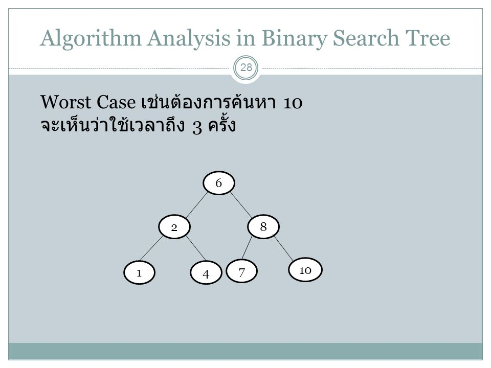 Algorithm Analysis in Binary Search Tree 28 Worst Case เช่นต้องการค้นหา 10 จะเห็นว่าใช้เวลาถึง 3 ครั้ง 6 28 14 10 7