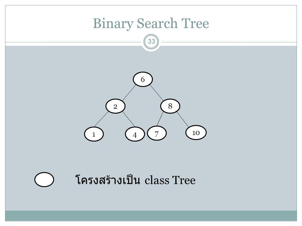 Binary Search Tree 33 6 28 14 10 7 โครงสร้างเป็น class Tree