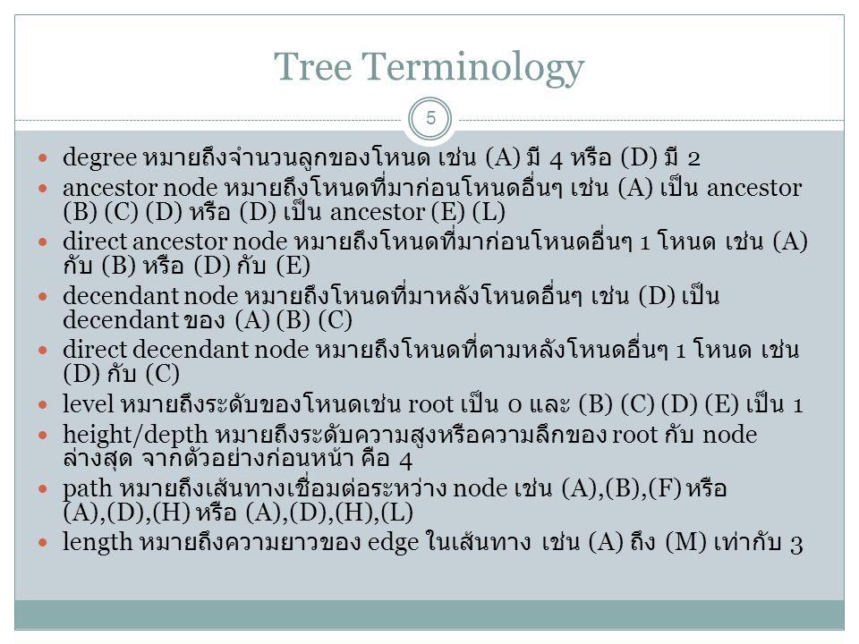Tree Terminology 5 degree หมายถึงจำนวนลูกของโหนด เช่น (A) มี 4 หรือ (D) มี 2 ancestor node หมายถึงโหนดที่มาก่อนโหนดอื่นๆ เช่น (A) เป็น ancestor (B) (C