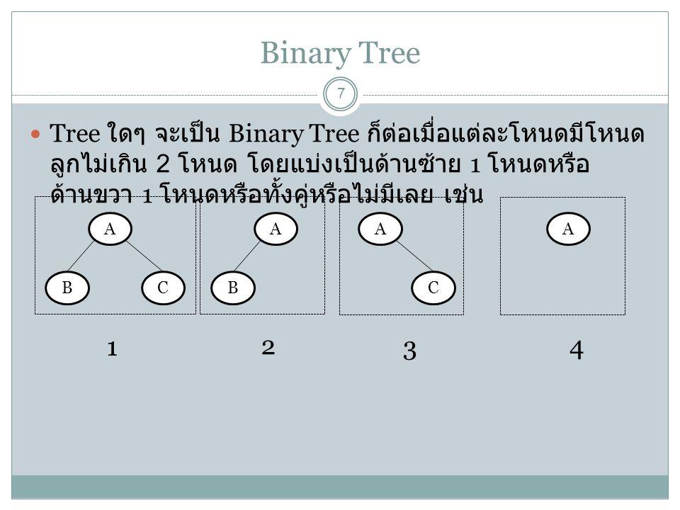 Binary Tree 7 Tree ใดๆ จะเป็น Binary Tree ก็ต่อเมื่อแต่ละโหนดมีโหนด ลูกไม่เกิน 2 โหนด โดยแบ่งเป็นด้านซ้าย 1 โหนดหรือ ด้านขวา 1 โหนดหรือทั้งคู่หรือไม่ม