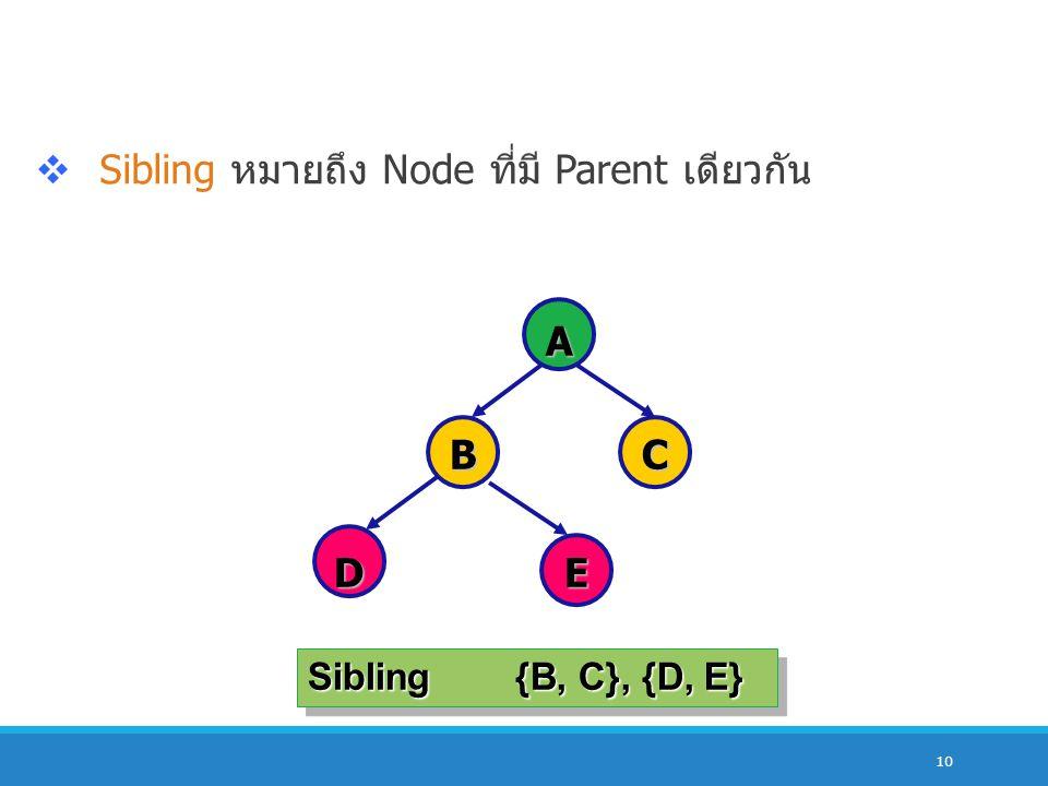 10  Sibling หมายถึง Node ที่มี Parent เดียวกัน A BC DE Sibling{B, C}, {D, E}