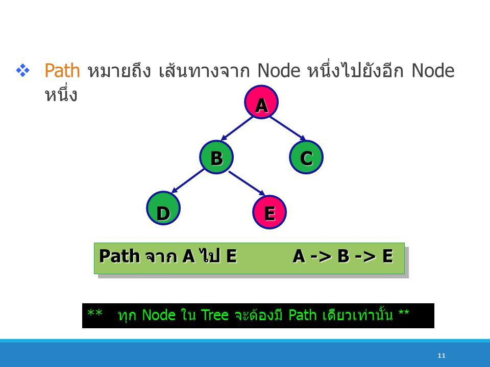 11  Path หมายถึง เส้นทางจาก Node หนึ่งไปยังอีก Node หนึ่ง A BC DE Path จาก A ไป EA -> B -> E ** ทุก Node ใน Tree จะต้องมี Path เดียวเท่านั้น **