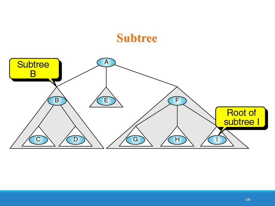19 Subtree