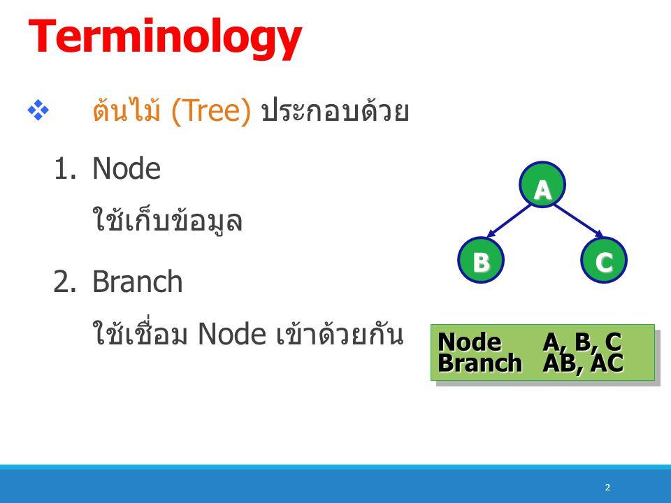 2 Terminology  ต้นไม้ (Tree) ประกอบด้วย 1.Node ใช้เก็บข้อมูล 2.Branch ใช้เชื่อม Node เข้าด้วยกัน A BC NodeA, B, C BranchAB, AC NodeA, B, C BranchAB, AC