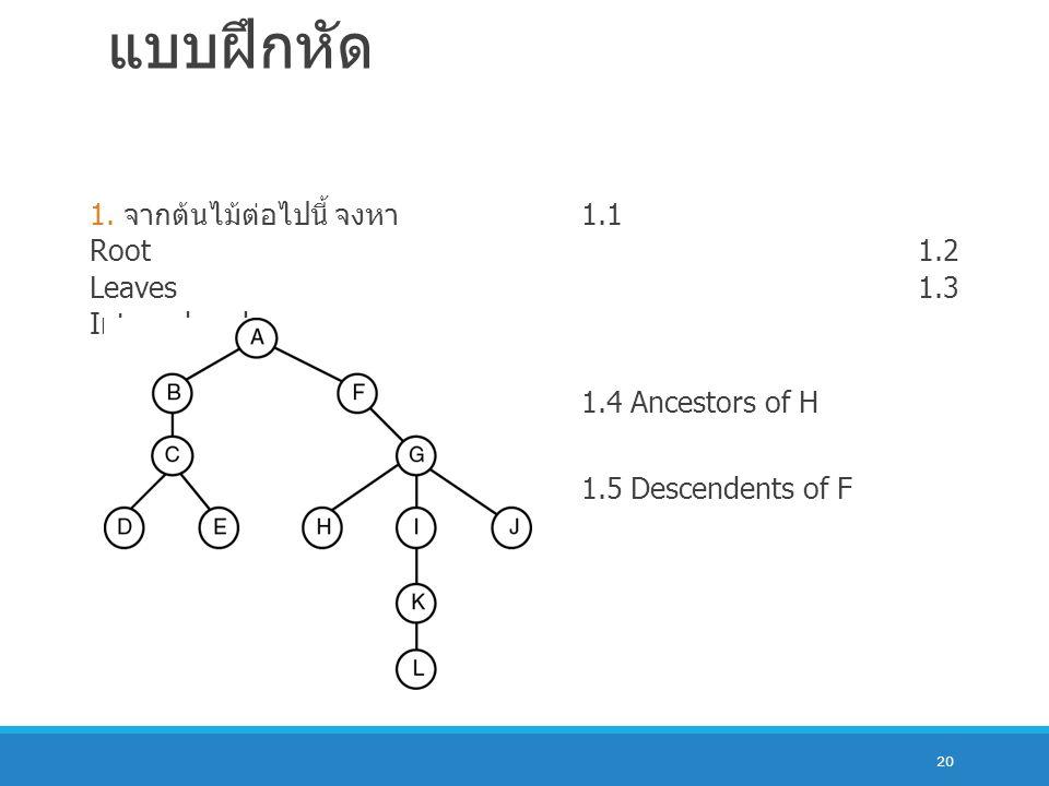 20 1. จากต้นไม้ต่อไปนี้ จงหา 1.1 Root1.2 Leaves1.3 Internal nodes 1.4 Ancestors of H 1.5 Descendents of F แบบฝึกหัด
