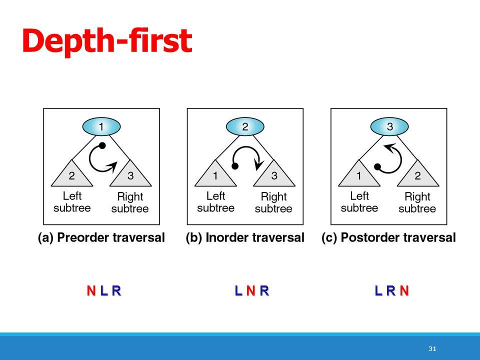 31 Depth-first N L R L N R L R N