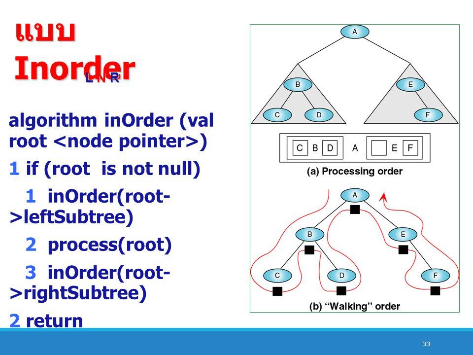 33 แบบ Inorder L N R algorithm inOrder (val root ) 1 if (root is not null) 1 inOrder(root- >leftSubtree) 2 process(root) 3 inOrder(root- >rightSubtree