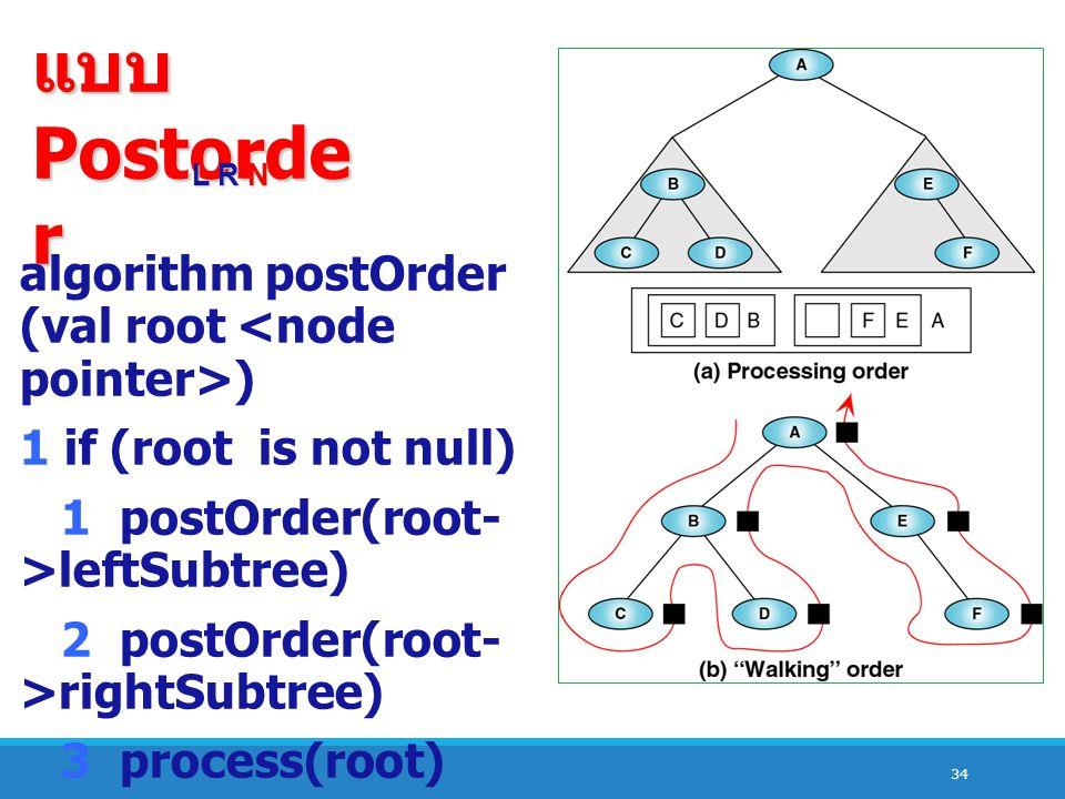 34 แบบ Postorde r L R N algorithm postOrder (val root ) 1 if (root is not null) 1 postOrder(root- >leftSubtree) 2 postOrder(root- >rightSubtree) 3 pro