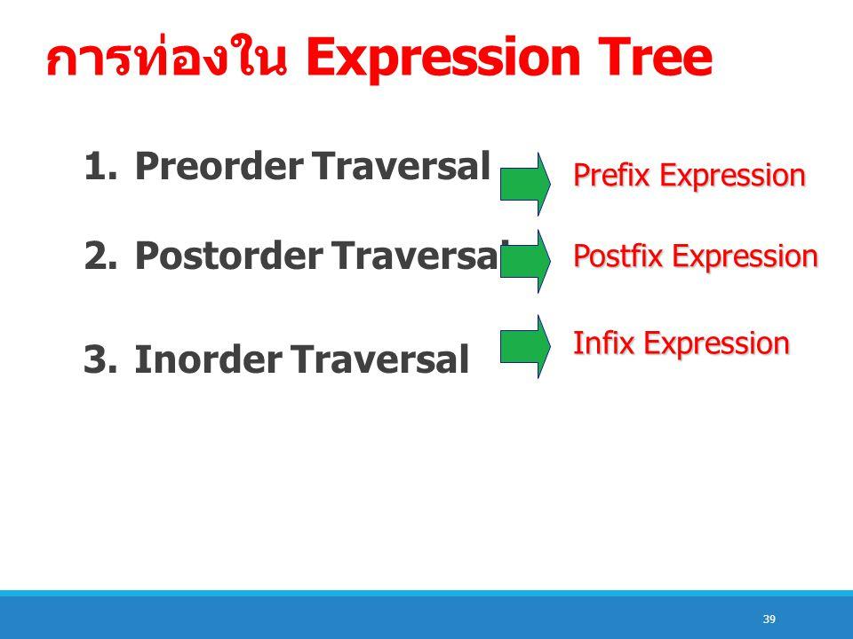 39 การท่องใน Expression Tree 1.Preorder Traversal 2.Postorder Traversal 3.Inorder Traversal Prefix Expression Postfix Expression Infix Expression