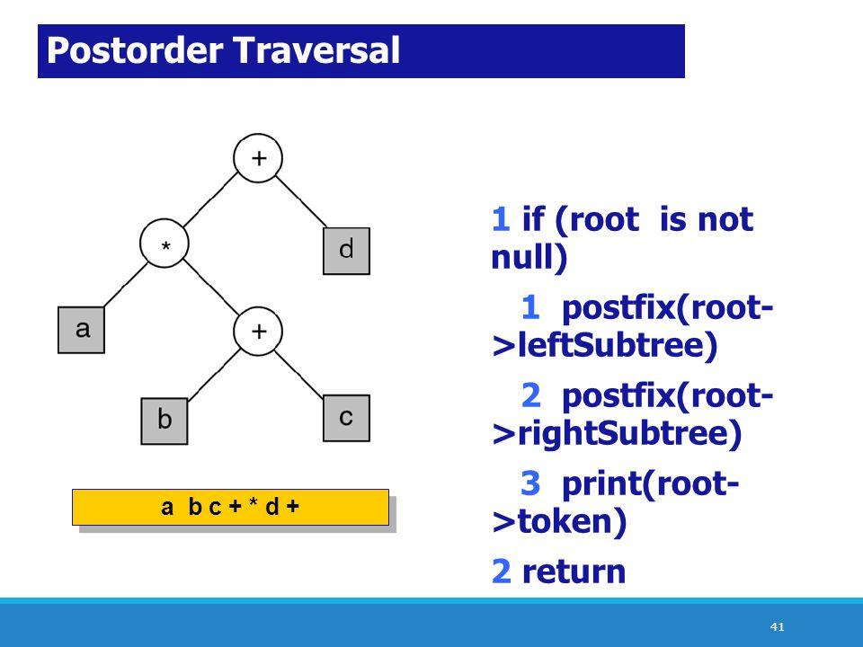 41 Postorder Traversal a b c + * d + 1 if (root is not null) 1 postfix(root- >leftSubtree) 2 postfix(root- >rightSubtree) 3 print(root- >token) 2 return
