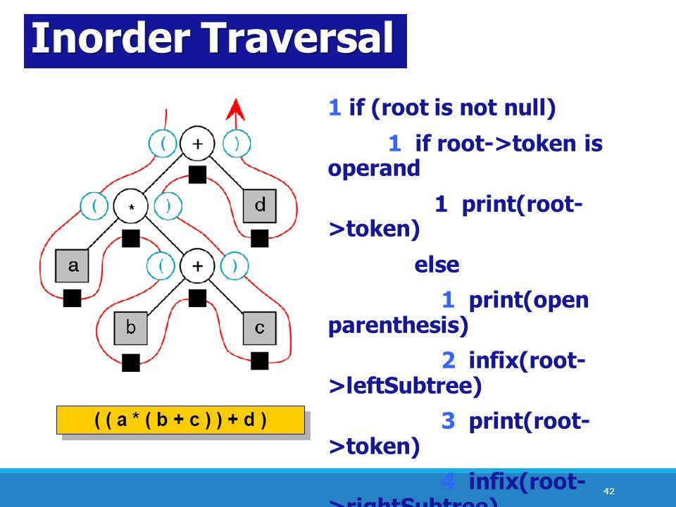 42 Inorder Traversal 1 if (root is not null) 1 if root->token is operand 1 print(root- >token) else 1 print(open parenthesis) 2 infix(root- >leftSubtree) 3 print(root- >token) 4 infix(root- >rightSubtree) 5 print(close parenthesis) 2 return ( ( a * ( b + c ) ) + d )