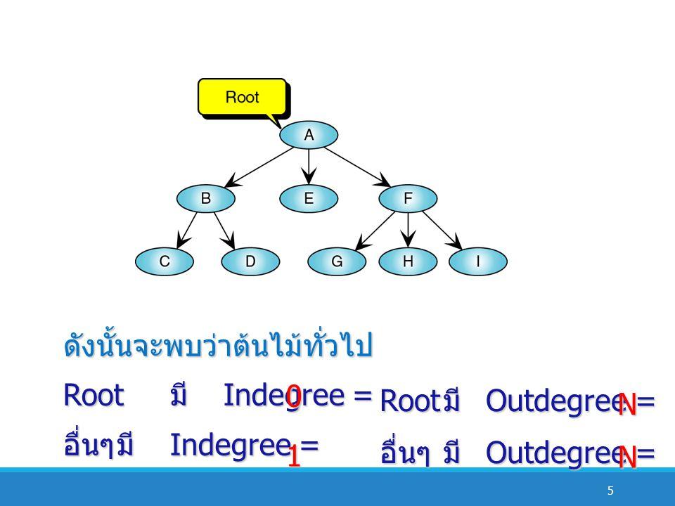 5 ดังนั้นจะพบว่าต้นไม้ทั่วไป Root มี Indegree = อื่นๆมี Indegree = 1 0 Root มี Outdegree = อื่นๆมี Outdegree = N N