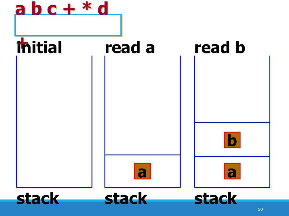 50 a b c + * d + initial stack read a stack read b a a stack b
