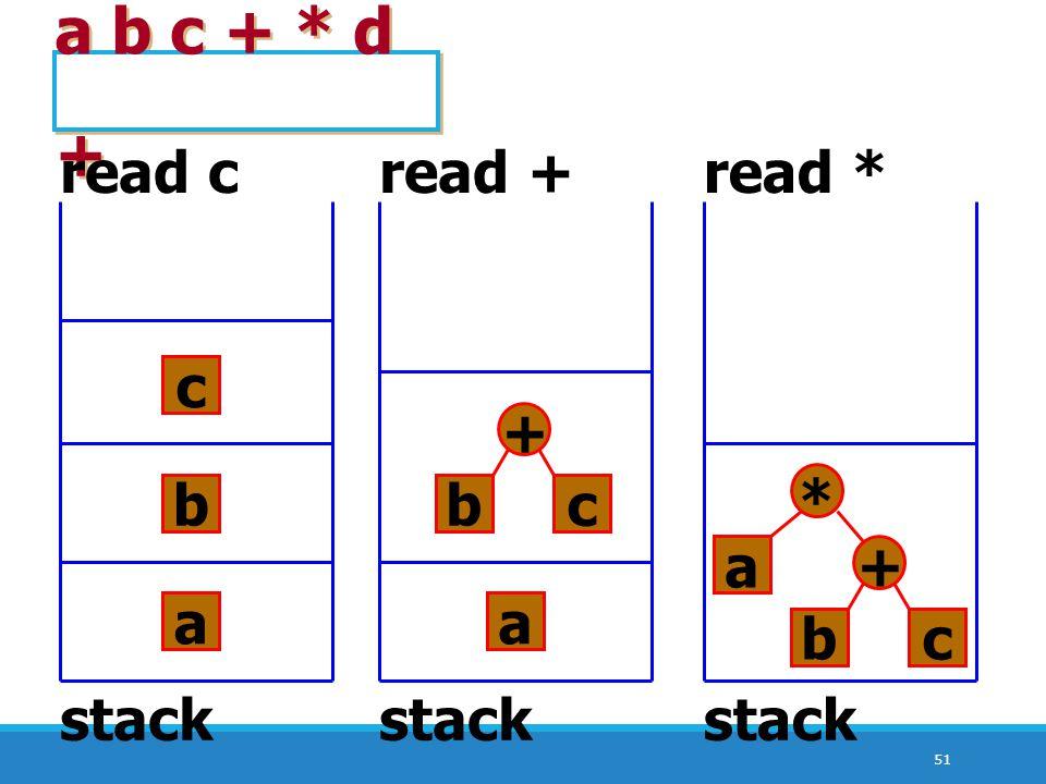 51 a b c + * d + read cread +read * stack a a b bc + bc + a * c