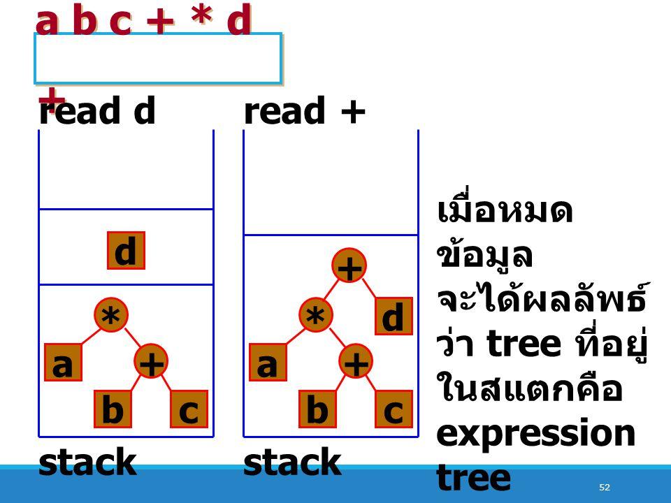 52 a b c + * d + read dread + stack เมื่อหมด ข้อมูล จะได้ผลลัพธ์ ว่า tree ที่อยู่ ในสแตกคือ expression tree stack bc + a * d d + bc + a *