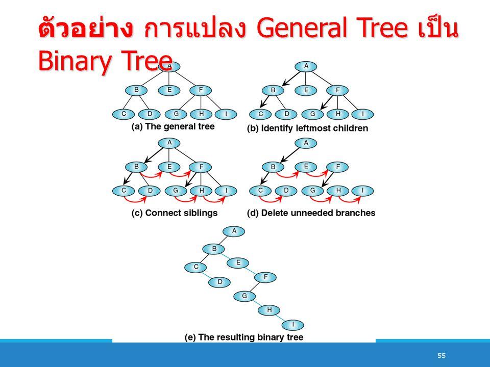 55 ตัวอย่าง การแปลง General Tree เป็น Binary Tree
