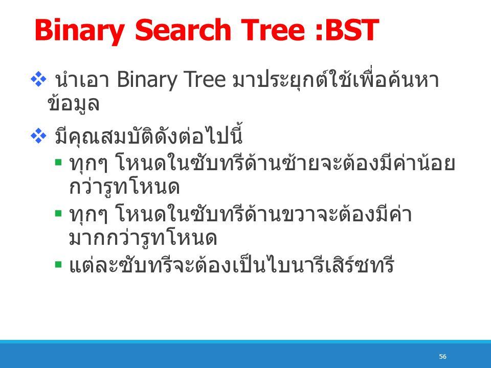 56 Binary Search Tree :BST  นำเอา Binary Tree มาประยุกต์ใช้เพื่อค้นหา ข้อมูล  มีคุณสมบัติดังต่อไปนี้  ทุกๆ โหนดในซับทรีด้านซ้ายจะต้องมีค่าน้อย กว่ารูทโหนด  ทุกๆ โหนดในซับทรีด้านขวาจะต้องมีค่า มากกว่ารูทโหนด  แต่ละซับทรีจะต้องเป็นไบนารีเสิร์ซทรี