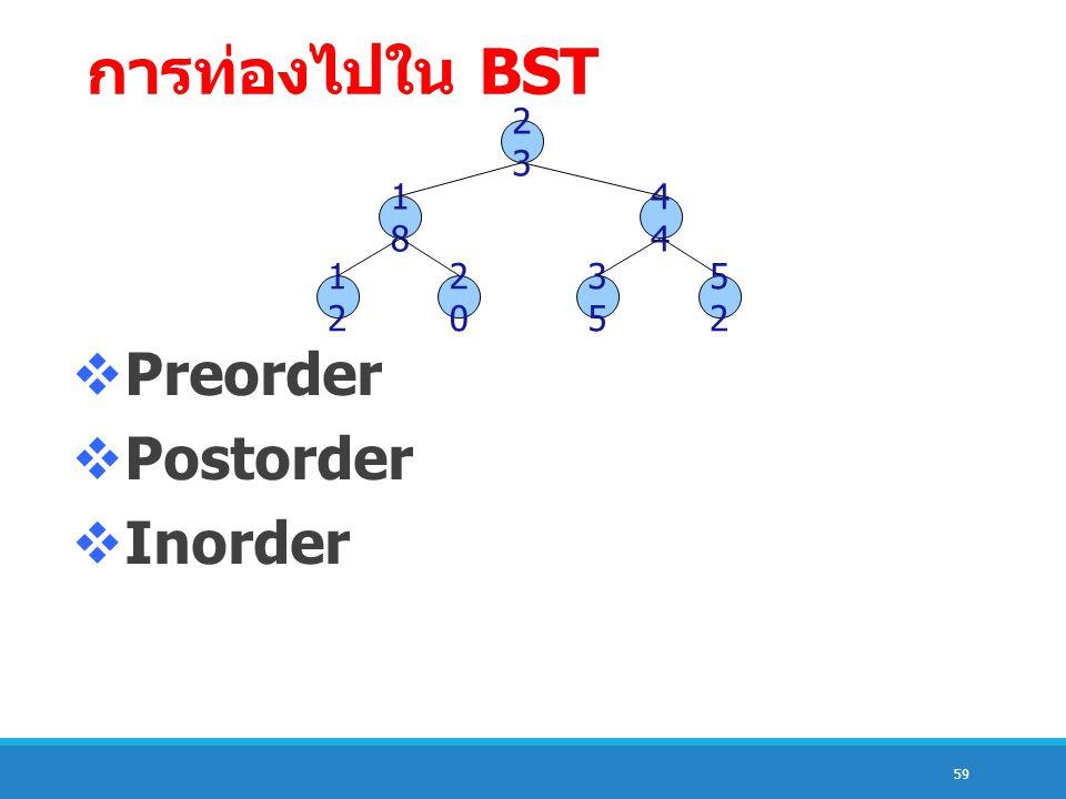 59 การท่องไปใน BST  Preorder  Postorder  Inorder 2323 1818 1212 4 2020 3535 5252
