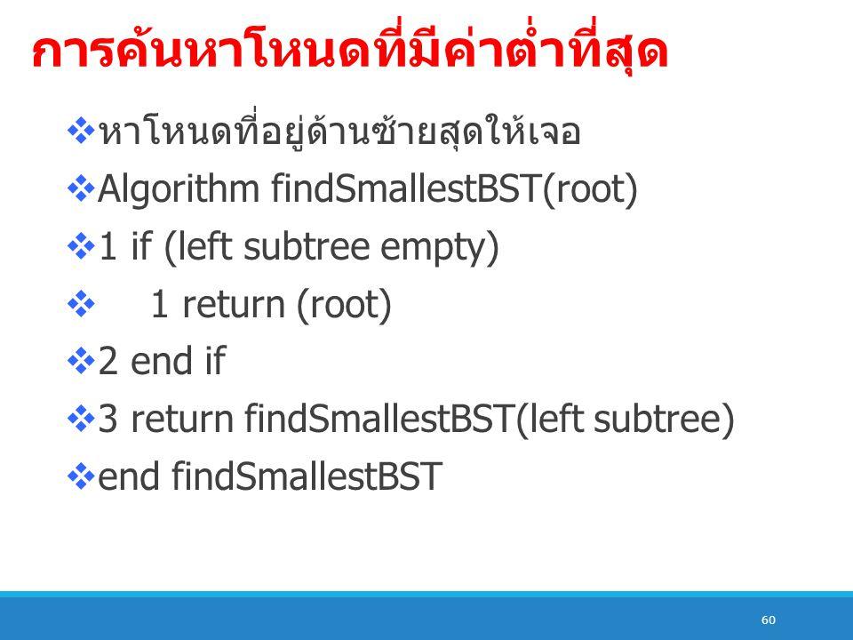 60 การค้นหาโหนดที่มีค่าต่ำที่สุด  หาโหนดที่อยู่ด้านซ้ายสุดให้เจอ  Algorithm findSmallestBST(root)  1 if (left subtree empty)  1 return (root)  2 end if  3 return findSmallestBST(left subtree)  end findSmallestBST