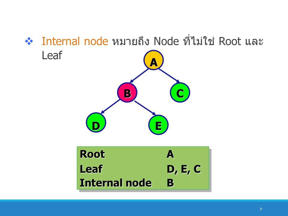7  Internal node หมายถึง Node ที่ไม่ใช่ Root และ Leaf A BC DE RootA LeafD, E, C Internal nodeB RootA LeafD, E, C Internal nodeB