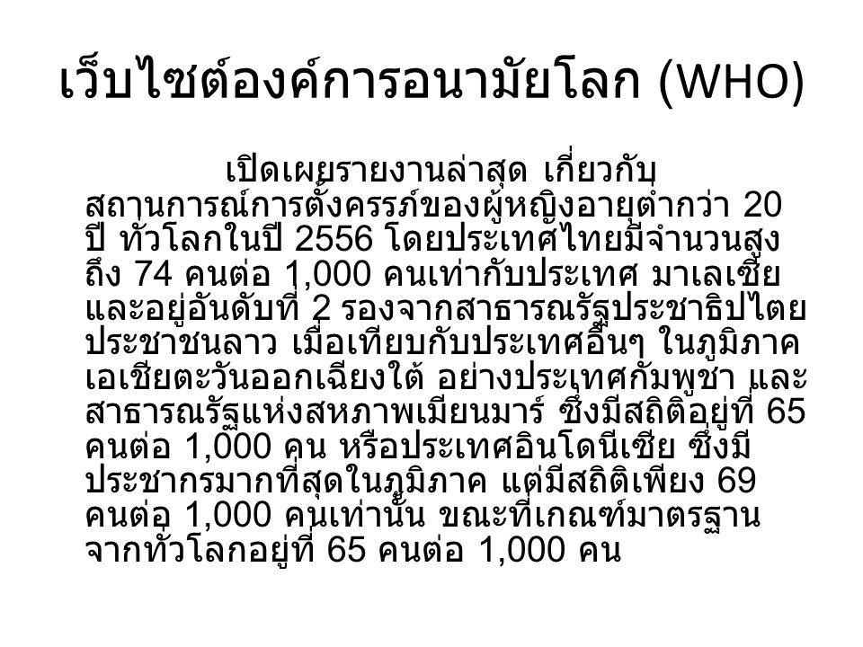 เว็บไซต์องค์การอนามัยโลก (WHO) เปิดเผยรายงานล่าสุด เกี่ยวกับ สถานการณ์การตั้งครรภ์ของผู้หญิงอายุต่ำกว่า 20 ปี ทั่วโลกในปี 2556 โดยประเทศไทยมีจำนวนสูง