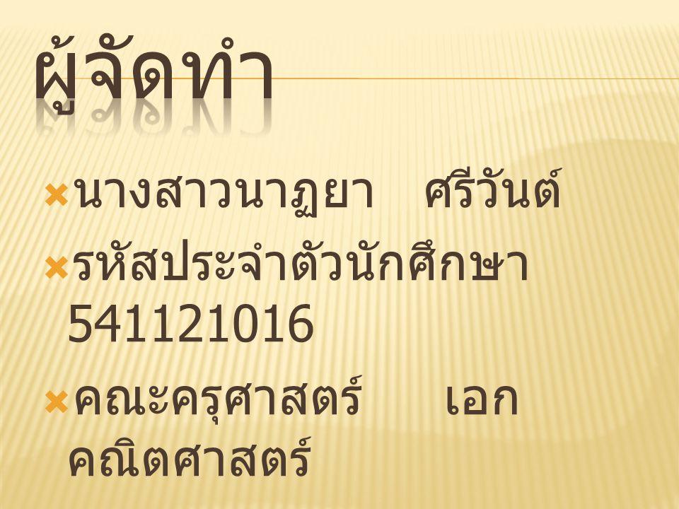  นางสาวนาฏยา ศรีวันต์  รหัสประจำตัวนักศึกษา 541121016  คณะครุศาสตร์ เอก คณิตศาสตร์