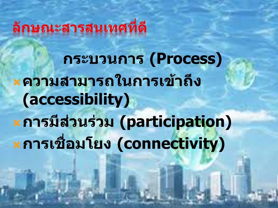 กระบวนการ (Process)  ความสามารถในการเข้าถึง (accessibility)  การมีส่วนร่วม (participation)  การเชื่อมโยง (connectivity)