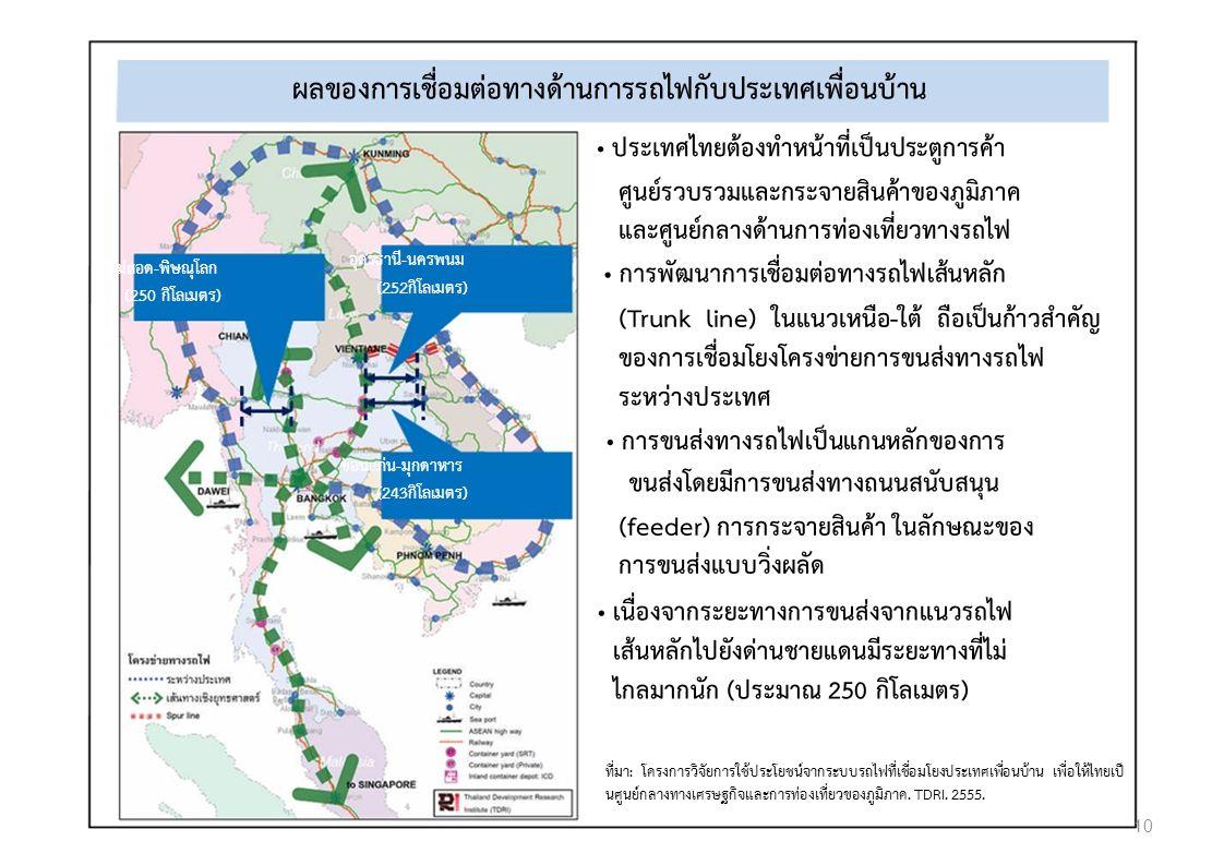 ผลของการเชื่อมตอทางดานการรถไฟกับประเทศเพื่อนบาน ประเทศไทยตองทําหนาที่เปนประตูการคา ศูนยรวบรวมและกระจายสินคาของภูมิภาค และศูนยกลางดานการทองเที่ยวทางรถไฟ อุดรธานี-นครพนม แมสอด-พิษณุโลก การพัฒนาการเชื่อมตอทางรถไฟเสนหลัก (252กิโลเมตร) (250 กิโลเมตร) (Trunk line) ในแนวเหนือ-ใต ถือเปนกาวสําคัญ ของการเชื่อมโยงโครงขายการขนสงทางรถไฟ ระหวางประเทศ การขนสงทางรถไฟเปนแกนหลักของการ ขอนแกน-มุกดาหาร (243กิโลเมตร) ขนสงโดยมีการขนสงทางถนนสนับสนุน (feeder) การกระจายสินคา ในลักษณะของ การขนสงแบบวิ่งผลัด เนื่องจากระยะทางการขนสงจากแนวรถไฟ เสนหลักไปยังดานชายแดนมีระยะทางที่ไม ไกลมากนัก (ประมาณ 250 กิโลเมตร) ที่มา: โครงการวิจัยการใชประโยชนจากระบบรถไฟที่เชื่อมโยงประเทศเพื่อนบาน เพื่อใหไทยเป นศูนยกลางทางเศรษฐกิจและการทองเที่ยวของภูมิภาค.