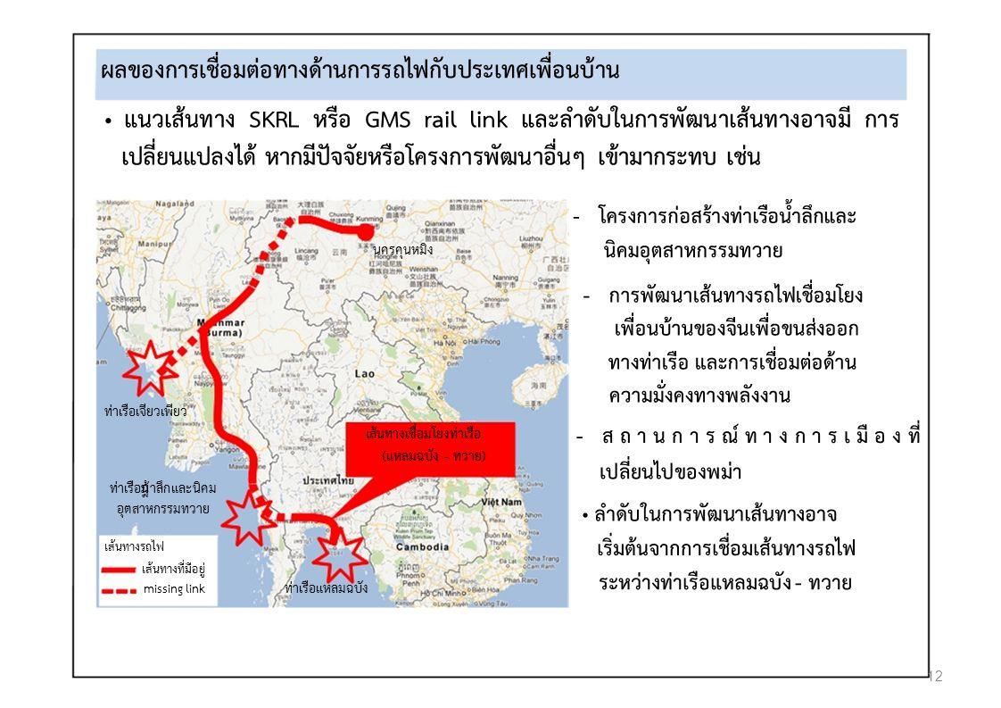 ผลของการเชื่อมตอทางดานการรถไฟกับประเทศเพื่อนบาน แนวเสนทาง SKRL หรือ GMS rail link และลําดับในการพัฒนาเสนทางอาจมี การ เปลี่ยนแปลงได หากมีปจจัยหร
