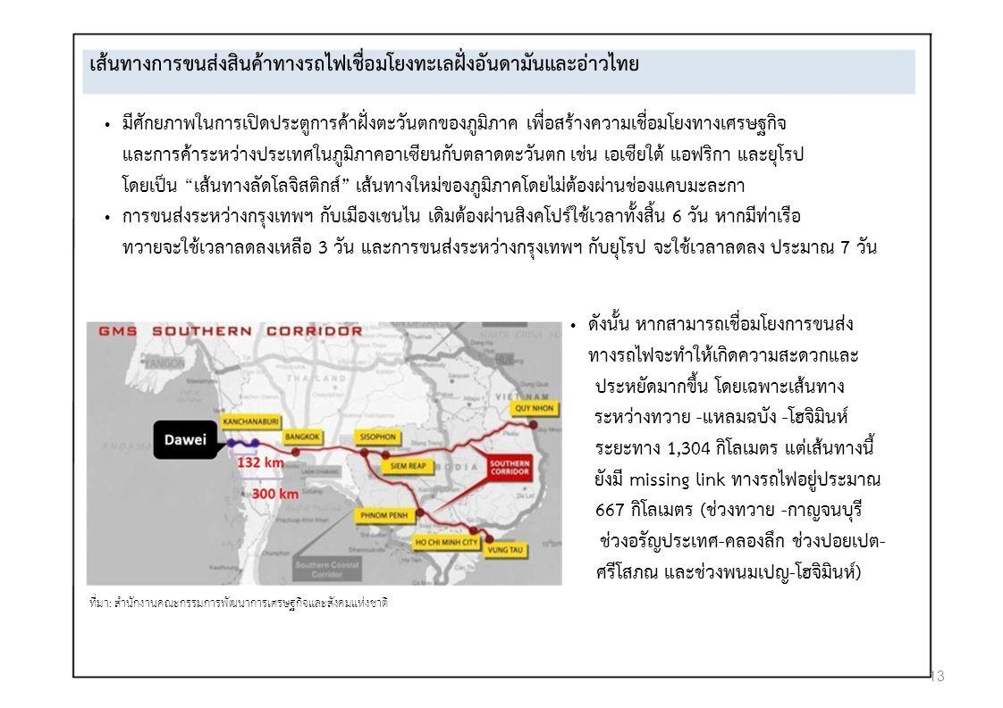 เสนทางการขนสงสินคาทางรถไฟเชื่อมโยงทะเลฝงอันดามันและอาวไทย มีศักยภาพในการเปดประตูการคาฝงตะวันตกของภูมิภาค เพื่อสรางความเชื่อมโยงทางเศรษฐกิจ และการคาระหวางประเทศในภูมิภาคอาเซียนกับตลาดตะวันตก เชน เอเซียใต แอฟริกา และยุโรป โดยเปน เสนทางลัดโลจิสติกส เสนทางใหมของภูมิภาคโดยไมตองผานชองแคบมะละกา การขนสงระหวางกรุงเทพฯ กับเมืองเชนไน เดิมตองผานสิงคโปรใชเวลาทั้งสิ้น 6 วัน หากมีทาเรือ ทวายจะใชเวลาลดลงเหลือ 3 วัน และการขนสงระหวางกรุงเทพฯ กับยุโรป จะใชเวลาลดลง ประมาณ 7 วัน ดังนั้น หากสามารถเชื่อมโยงการขนสง ทางรถไฟจะทําใหเกิดความสะดวกและ ประหยัดมากขึ้น โดยเฉพาะเสนทาง ระหวางทวาย -แหลมฉบัง -โฮจิมินห ระยะทาง 1,304 กิโลเมตร แตเสนทางนี้ ยังมี missing link ทางรถไฟอยูประมาณ 667 กิโลเมตร (ชวงทวาย -กาญจนบุรี ชวงอรัญประเทศ-คลองลึก ชวงปอยเปต- ศรีโสภณ และชวงพนมเปญ-โฮจิมินห) ที่มา: สํานักงานคณะกรรมการพัฒนาการเศรษฐกิจและสังคมแหงชาติ 13