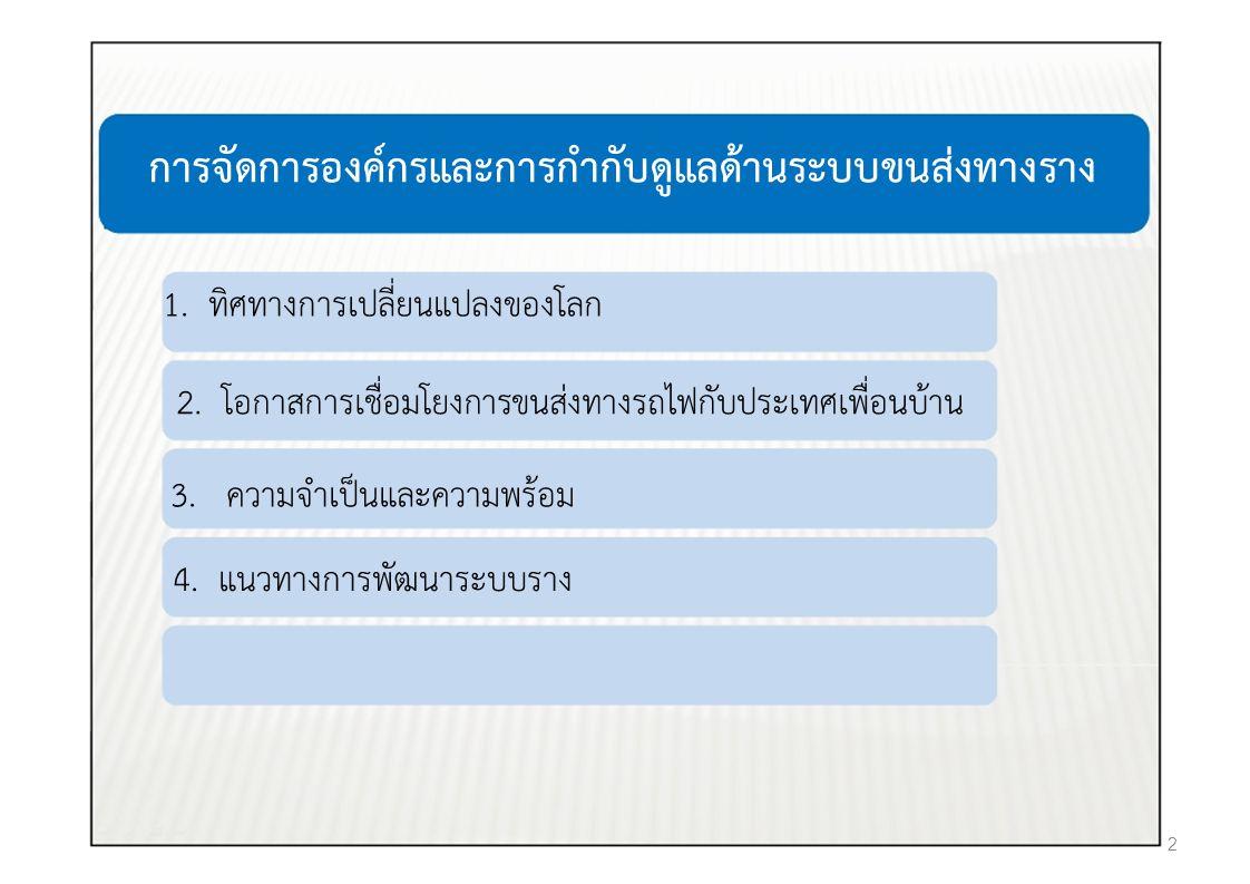 การจัดการองค์กรและการกำกับดูแลด้านระบบขนส่งทางราง 1.