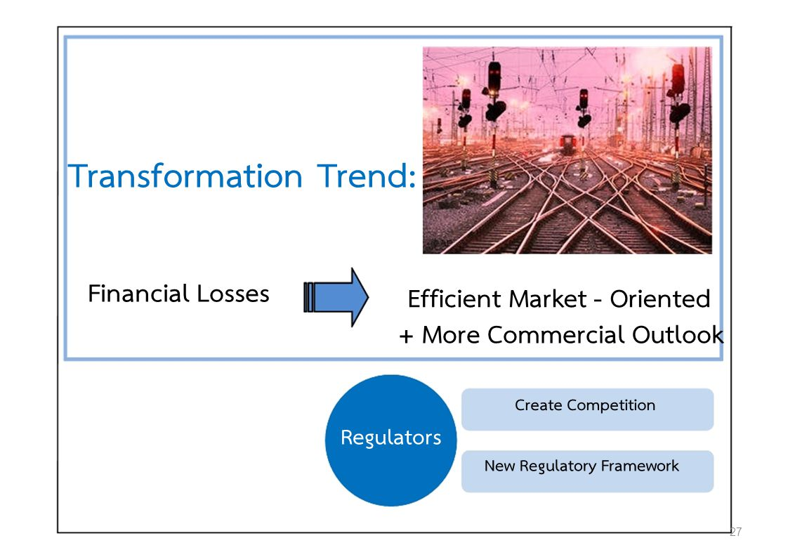 Transformation Trend: Financial Losses Efficient Market - Oriented + More Commercial Outlook Create Competition Regulators New Regulatory Framework 27