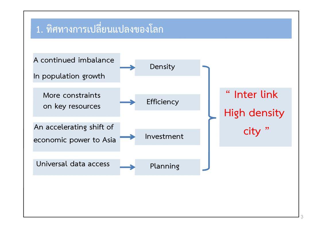 """1. ทิศทางการเปลี่ยนแปลงของโลก A continued imbalance Density In population growth """" Inter link Efficiency More constraints on key resources High densit"""