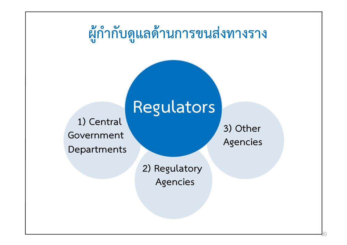ผู้กํากับดูแลด้านการขนส่งทางราง Regulators 1) Central 3) Other Government Agencies Departments 2) Regulatory Agencies 30