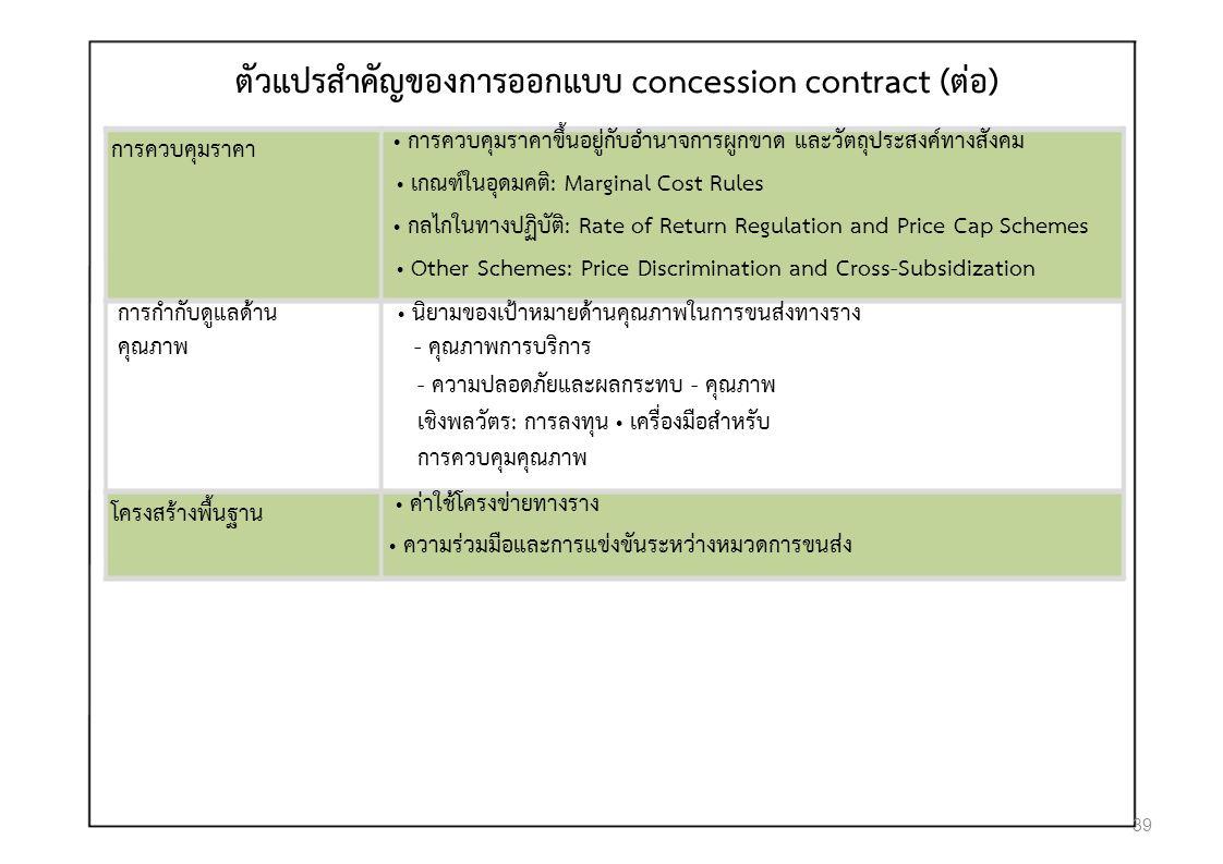 ตัวแปรสําคัญของการออกแบบ concession contract (ตอ) การควบคุมราคา การควบคุมราคาขึ้นอยูกับอํานาจการผูกขาด และวัตถุประสงคทางสังคม เกณฑในอุดมคติ: Marginal Cost Rules กลไกในทางปฏิบัติ: Rate of Return Regulation and Price Cap Schemes Other Schemes: Price Discrimination and Cross-Subsidization การกํากับดูแลดาน นิยามของเปาหมายดานคุณภาพในการขนสงทางราง คุณภาพ- คุณภาพการบริการ - ความปลอดภัยและผลกระทบ - คุณภาพ เชิงพลวัตร: การลงทุน เครื่องมือสําหรับ การควบคุมคุณภาพ โครงสรางพื้นฐาน คาใชโครงขายทางราง ความรวมมือและการแขงขันระหวางหมวดการขนสง 39