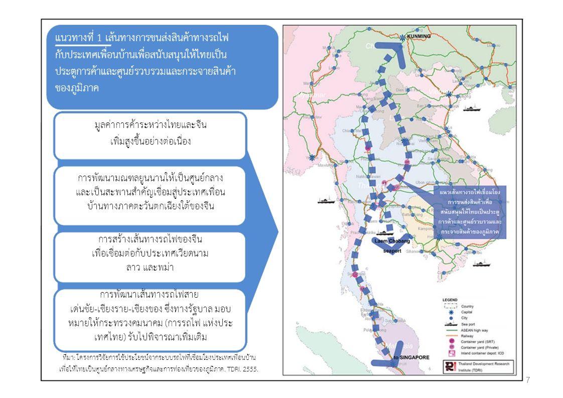 แนวทางที่ 1 เสนทางการขนสงสินคาทางรถไฟ กับประเทศเพื่อนบานเพื่อสนับสนุนใหไทยเปน ประตูการคาและศูนยรวบรวมและกระจายสินคา ของภูมิภาค มูลคาการคาระหวางไทยและจีน เพิ่มสูงขึ้นอยางตอเนื่อง การพัฒนามณฑลยูนนานใหเปนศูนยกลาง และเปนสะพานสําคัญเชื่อมสูประเทศเพื่อน บานทางภาคตะวันตกเฉียงใตของจีน การสรางเสนทางรถไฟของจีน เพื่อเชื่อมตอกับประเทศเวียดนาม ลาว และพมา การพัฒนาเสนทางรถไฟสาย เดนชัย-เชียงราย-เชียงของ ซึ่งทางรัฐบาล มอบ หมายใหกระทรวงคมนาคม (การรถไฟ แหงประ เทศไทย) รับไปพิจารณาเพิ่มเติม ที่มา: โครงการวิจัยการใชประโยชนจากระบบรถไฟที่เชื่อมโยงประเทศเพื่อนบาน เพื่อใหไทยเปนศูนยกลางทางเศรษฐกิจและการทองเที่ยวของภูมิภาค.