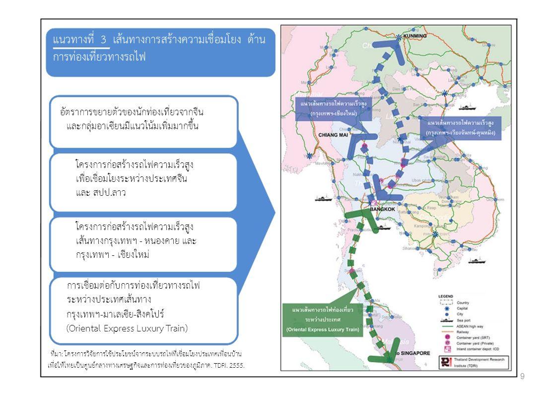 แนวทางที่ 3 เสนทางการสรางความเชื่อมโยง ดาน การทองเที่ยวทางรถไฟ อัตราการขยายตัวของนักทองเที่ยวจากจีน และกลุมอาเซียนมีแนวโนมเพิ่มมากขึ้น โครงการกอสรางรถไฟความเร็วสูง เพื่อเชื่อมโยงระหวางประเทศจีน และ สปป.ลาว โครงการกอสรางรถไฟความเร็วสูง เสนทางกรุงเทพฯ - หนองคาย และ กรุงเทพฯ - เชียงใหม การเชื่อมตอกับการทองเที่ยวทางรถไฟ ระหวางประเทศเสนทาง กรุงเทพฯ-มาเลเซีย-สิงคโปร (Oriental Express Luxury Train) ที่มา: โครงการวิจัยการใชประโยชนจากระบบรถไฟที่เชื่อมโยงประเทศเพื่อนบาน เพื่อใหไทยเปนศูนยกลางทางเศรษฐกิจและการทองเที่ยวของภูมิภาค.