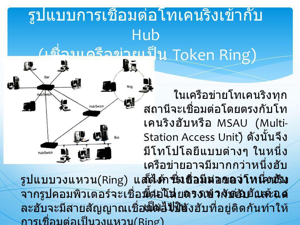 รูปแบบการเชื่อมต่อโทเคนริงเข้ากับ Hub ( เชื่อมเครือข่ายเป็น Token Ring) ในเครือข่ายโทเคนริงทุก สถานีจะเชื่อมต่อโดยตรงกับโท เคนริงฮับหรือ MSAU (Multi- Station Access Unit) ้ ดังนั้นจึง มีโทโปโลยีแบบต่างๆ ในหนึ่ง เครือข่ายอาจมีมากกว่าหนึ่งฮับ ก็ได้ ซึ่งถ้ามีมากกว่าหนึ่งฮับ ขึ้นไป การพ่วงต่อฮับต้อง เป็นไปใน รูปแบบวงแหวน (Ring) แสดงการเชื่อมต่อของโทเคนริง จากรูปคอมพิวเตอร์จะเชื่อมต่อโดยตรงเข้ากับฮับ และแต่ ละฮับจะมีสายสัญญาณเชื่อมต่อไปยังฮับที่อยู่ติดกันทำให้ การเชื่อมต่อเป็นวงแหวน (Ring)