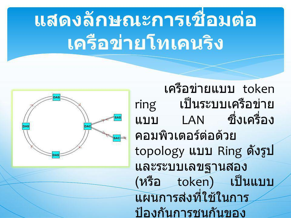 แสดงลักษณะการเชื่อมต่อ เครือข่ายโทเคนริง เครือข่ายแบบ token ring เป็นระบบเครือข่าย แบบ LAN ซึ่งเครื่อง คอมพิวเตอร์ต่อด้วย topology แบบ Ring ดังรูป และระบบเลขฐานสอง ( หรือ token) เป็นแบบ แผนการส่งที่ใช้ในการ ป้องกันการชนกันของ ข้อมูลระหว่างคอมพิวเตอร์ 2 เครื่อง ที่ต้องการส่ง message ในเวลาเดียวกัน