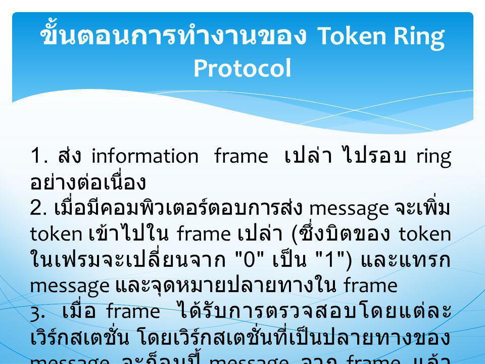ขั้นตอนการทำงานของ Token Ring Protocol 1. ส่ง information frame เปล่า ไปรอบ ring อย่างต่อเนื่อง 2.