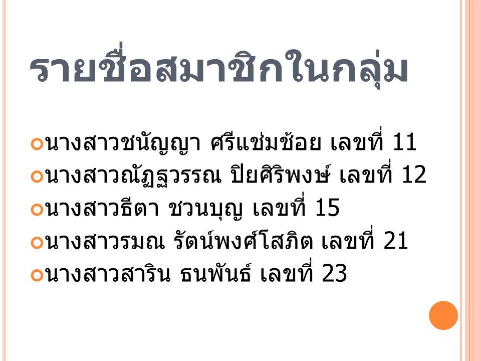รายชื่อสมาชิกในกลุ่ม นางสาวชนัญญา ศรีแช่มช้อย เลขที่ 11 นางสาวณัฏฐวรรณ ปิยศิริพงษ์ เลขที่ 12 นางสาวธีตา ชวนบุญ เลขที่ 15 นางสาวรมณ รัตน์พงศ์โสภิต เลขที่ 21 นางสาวสาริน ธนพันธ์ เลขที่ 23