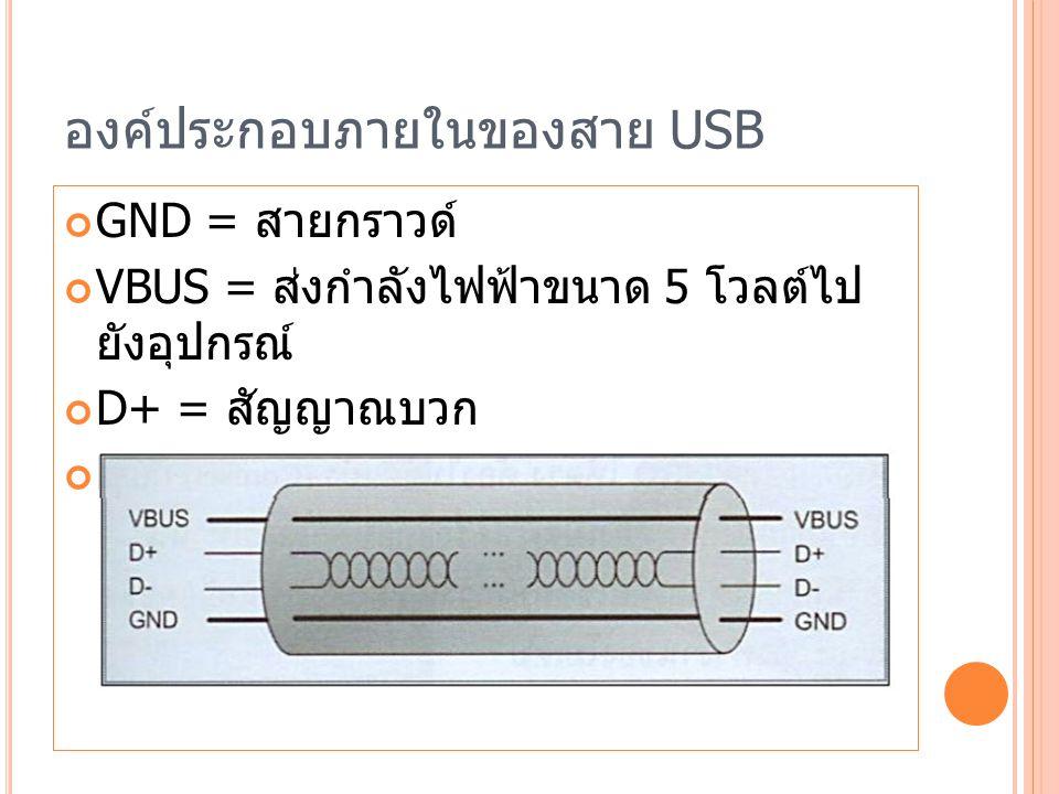 องค์ประกอบภายในของสาย USB GND = สายกราวด์ VBUS = ส่งกำลังไฟฟ้าขนาด 5 โวลต์ไป ยังอุปกรณ์ D+ = สัญญาณบวก D- = สัญญาณลบ