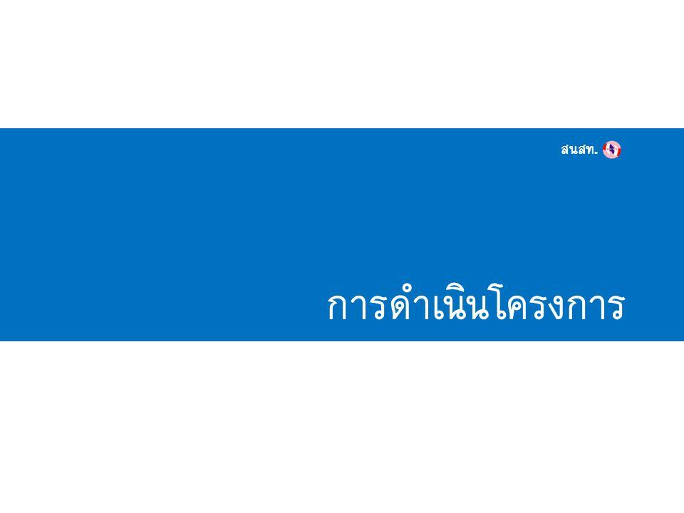 สมาพันธ์นิสิตนักศึกษาสาธารณสุขศาสตร์และวิทยาศาสตร์สุขภาพแห่งประเทศไทย กิจกรรมหลัก ส่งโครงการ เพื่ออนุมัติหลักการและงบประมาณ ภายในวันที่ 30 พ.ย.