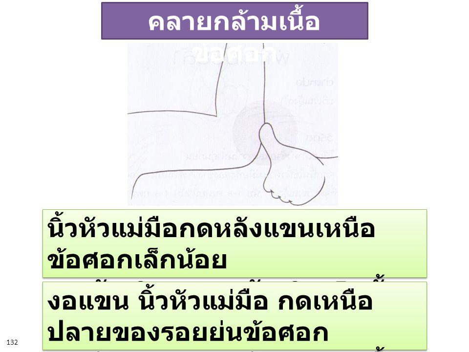 คลายกล้ามเนื้อ ข้อศอก นิ้วหัวแม่มือกดหลังแขนเหนือ ข้อศอกเล็กน้อย กด นับ 3 ; คลาย นับ 3 ; 5 ครั้ง นิ้วหัวแม่มือกดหลังแขนเหนือ ข้อศอกเล็กน้อย กด นับ 3 ;