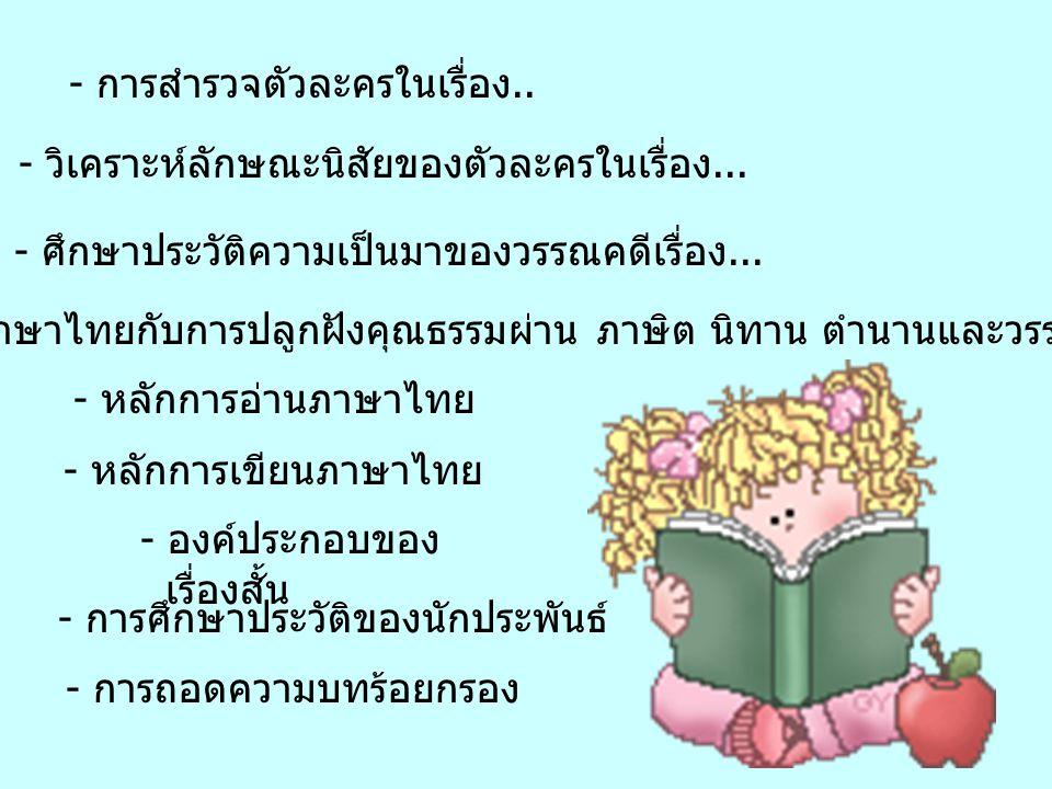 วิธีการเขียน บรรณานุกรม ๑.นำมาจากหนังสือ ชื่อผู้แต่งหนังสือ, ชื่อหนังสือเป็นตัวหนา.