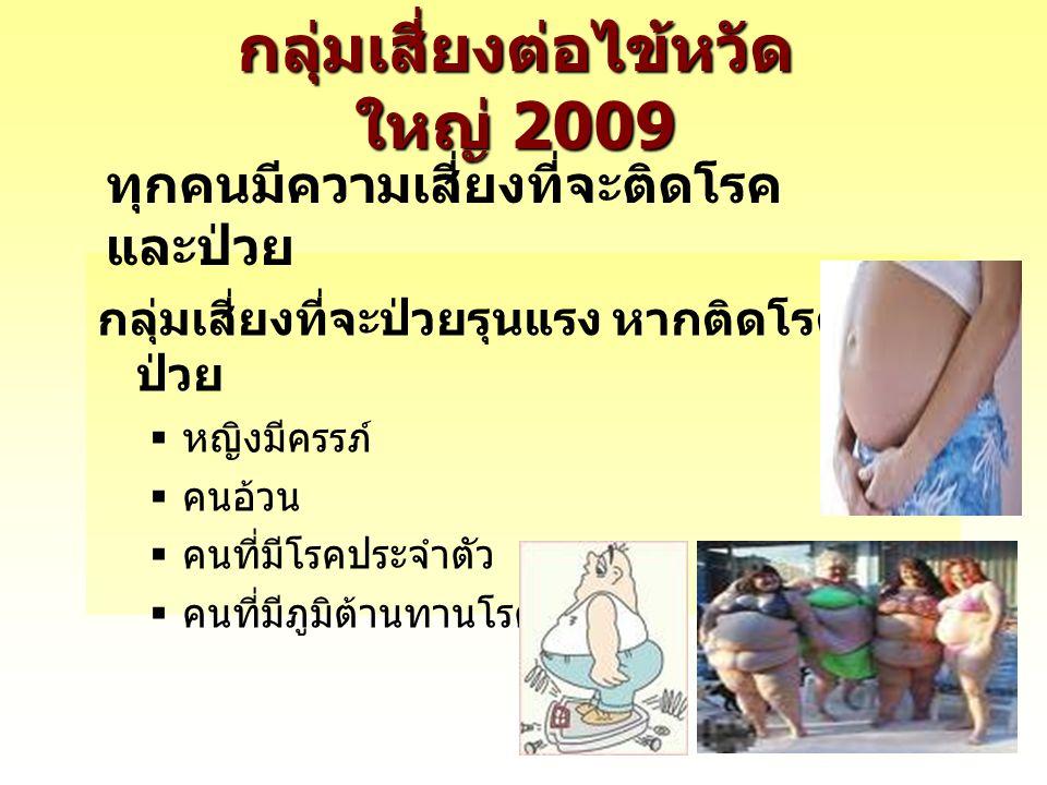 กลุ่มเสี่ยงต่อไข้หวัดใหญ่ 2009 กลุ่มเสี่ยงที่จะป่วยรุนแรง หากติดโรคและป่วย คนที่มีโรคประจำตัว โรคปอดเรื้อรัง โรคหอบหืด โรคหัวใจและหลอดเลือด โรคเบาหวาน โรคไต โรคตับ โรคที่มีภาวะภูมิคุ้มกันต่ำ ( เอดส์ มะเร็ง เอ สแอลอี ) ธาลัสซีเมีย ( ไม่รวมพาหะโรค ) ความผิดปกติทางประสาท รวมทั้งโรคลมชัก