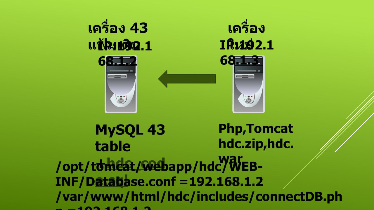 MySQL 43 table +hdc_cod e.sqlhdc_cod e.sql Php,Tomcat hdc.zip,hdc.