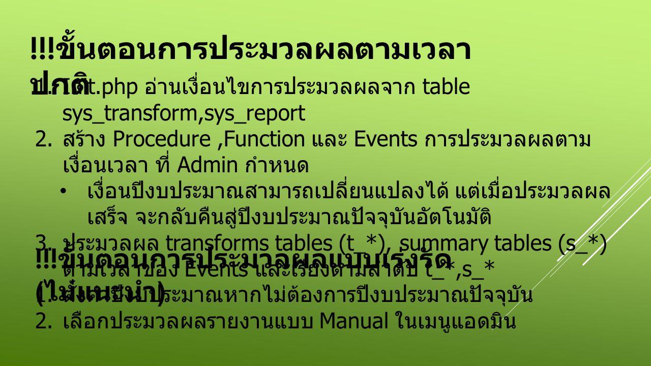 !!! ขั้นตอนการประมวลผลตามเวลา ปกติ 1.Init.php อ่านเงื่อนไขการประมวลผลจาก table sys_transform,sys_report 2. สร้าง Procedure,Function และ Events การประม