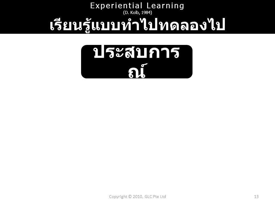 ประสบการ ณ์ ทบทว น บทเรีย น นำมาใ ช้ Copyright © 2010, GLC Pte Ltd13 Experiential Learning (D.